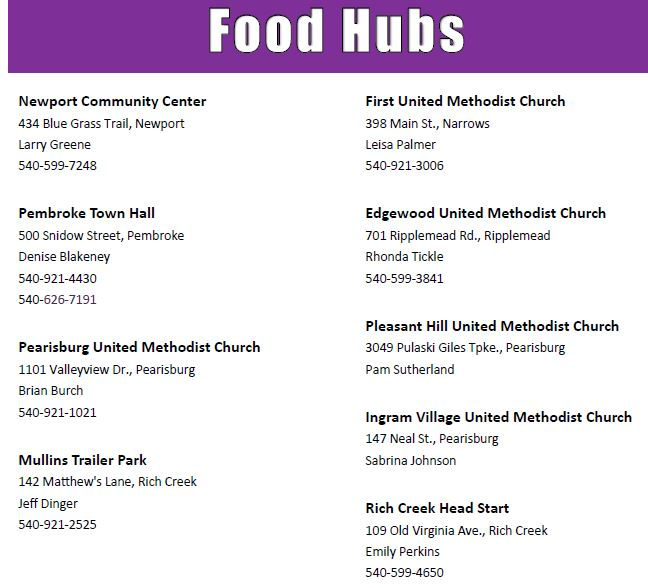 food hub location listing image for Thrive